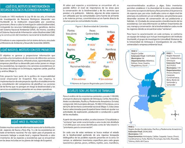 Planeacin Ambiental para la Conservacin de la Biodiversidad en